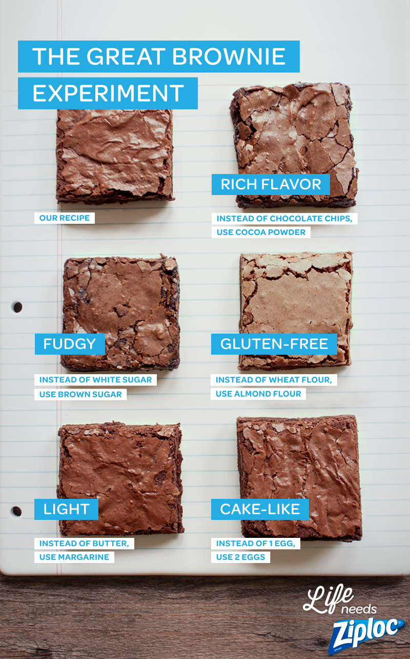 The Great Brownie Experiment