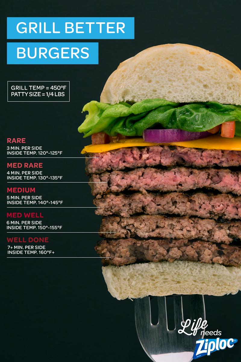 Prepara mejores hamburguesas