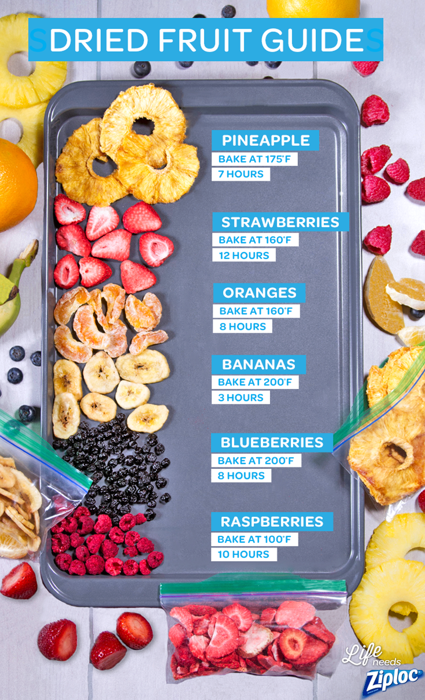 Easy Dried Fruit Guide